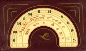 ultimate semicircular dial 2